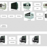 面板檢測設備(截自由田網站)